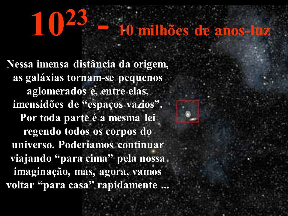 Nessa imensa distância podemos ver toda a Via- Láctea e também outras galáxias... 10 22 1 milhão de anos-luz