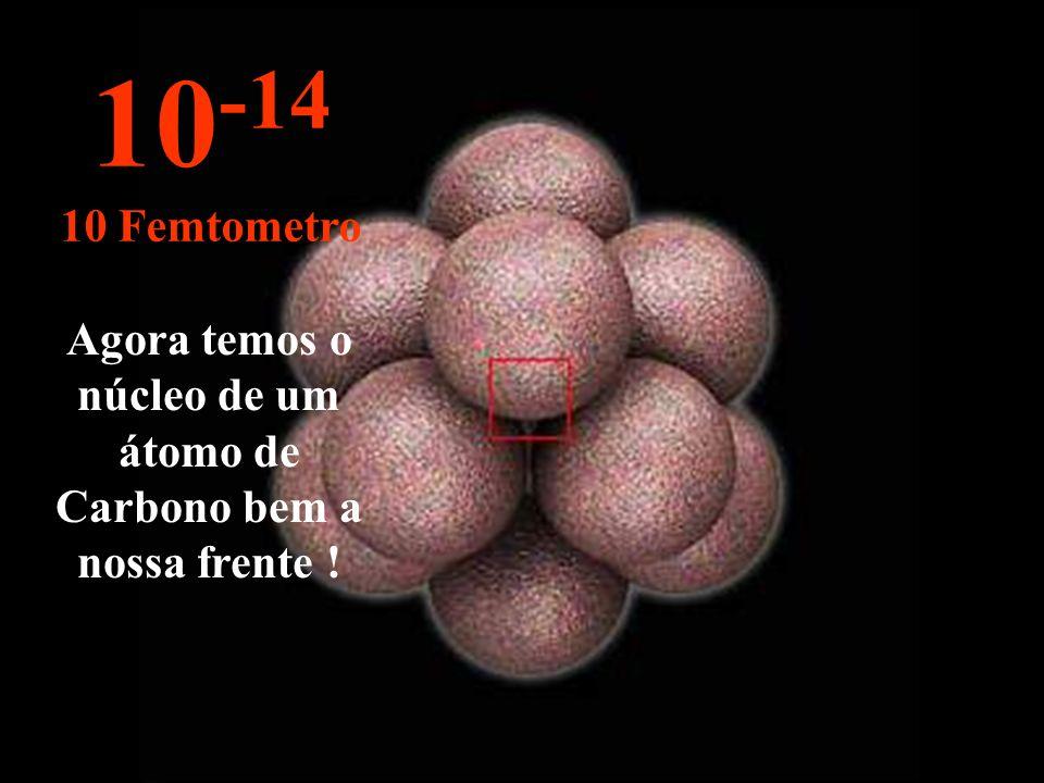 Neste incrível e minúsculo tamanho começamos a enxergar o núcleo do átomo, ainda pequeno. 10 -13 100 Femtometro