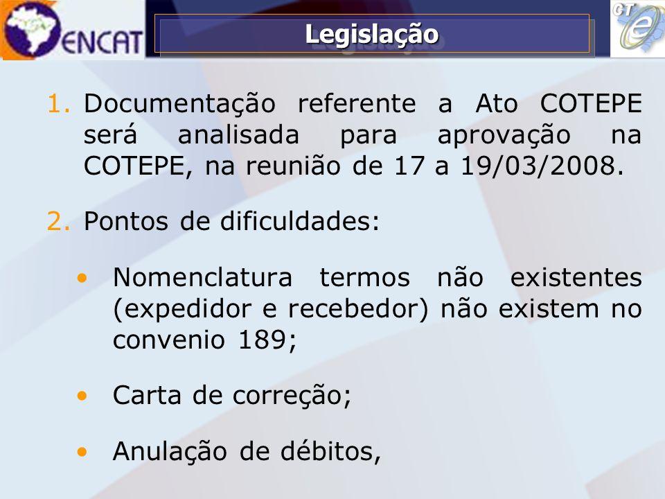 Soluções Tecnológicas em Administração Tributária ENCAT – ENCONTRO NACIONAL DE COORDENADORES E ADMINISTRADORES TRIBUTÁRIOS ESTADUAIS 1.Documentação re