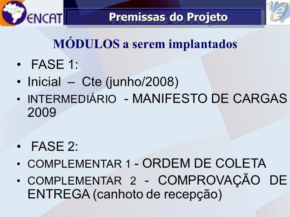 Soluções Tecnológicas em Administração Tributária ENCAT – ENCONTRO NACIONAL DE COORDENADORES E ADMINISTRADORES TRIBUTÁRIOS ESTADUAIS Premissas do Proj