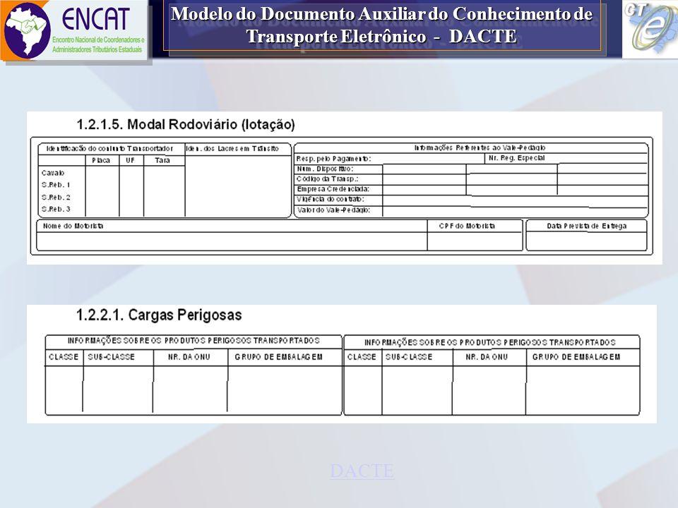 Soluções Tecnológicas em Administração Tributária ENCAT – ENCONTRO NACIONAL DE COORDENADORES E ADMINISTRADORES TRIBUTÁRIOS ESTADUAIS Modelo do Documento Auxiliar do Conhecimento de Transporte Eletrônico - DACTE DACTE