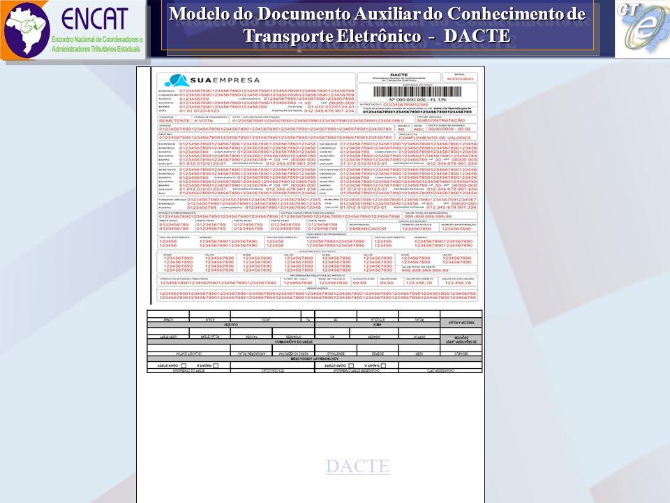 Soluções Tecnológicas em Administração Tributária ENCAT – ENCONTRO NACIONAL DE COORDENADORES E ADMINISTRADORES TRIBUTÁRIOS ESTADUAIS Próximas Atividades (Andamente / Pendências) Próximas Atividades (Andamente / Pendências) Desenvolvimento da aplicação de emissão e transmissão dos CT-e a serem emitidos pelos pequenos e médios contribuintes; (Programa Emissor de CT- e – Sefaz SP); Desenvolvimento da aplicação de sistema de controle de mercadorias em trânsito com os DACTE pelos Postos fiscais; Alternativa de contigência para recepção do CT-e nos casos de indisponibilidade da Sefaz da circunscrição do contribuinte.
