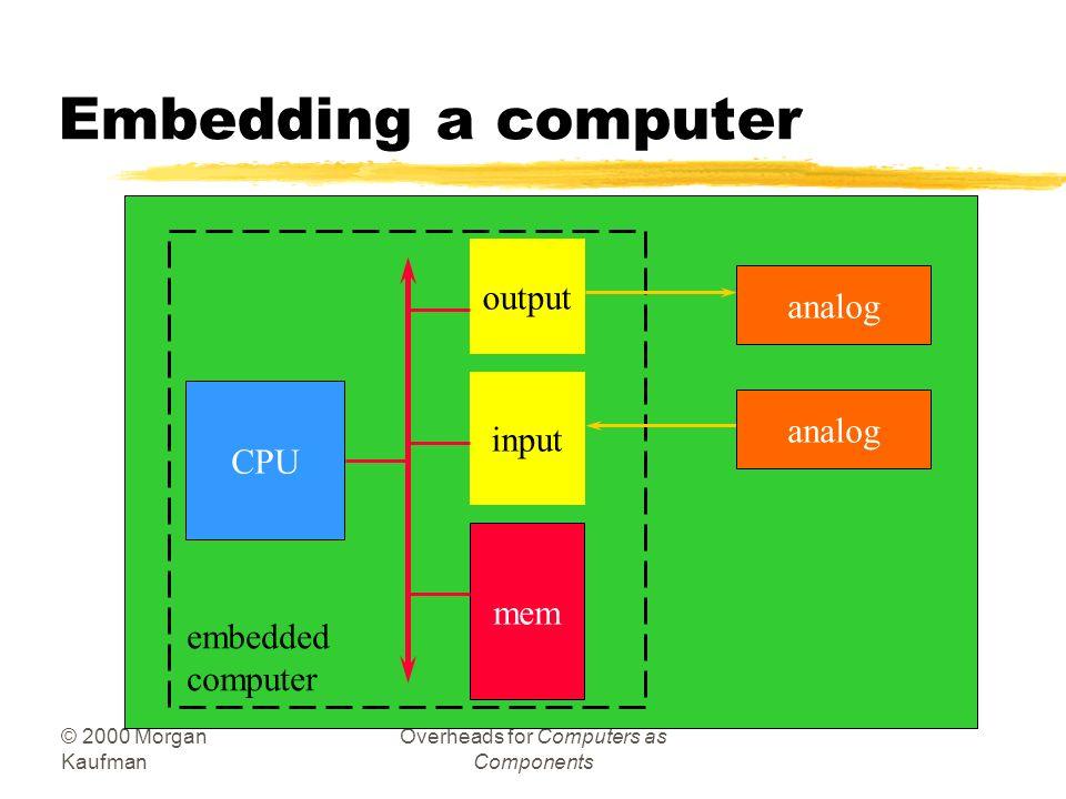 © 2000 Morgan Kaufman Overheads for Computers as Components Aviso zSemana Acadêmica yDurante a semana acadêmica não haverá aula, estando os alunos e o