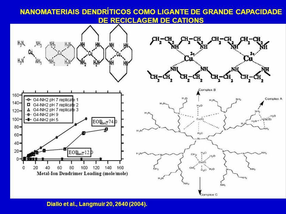 NANOMATERIAIS DENDRÍTICOS COMO LIGANTE DE GRANDE CAPACIDADE DE RECICLAGEM DE CATIONS Diallo et al., Langmuir 20, 2640 (2004).