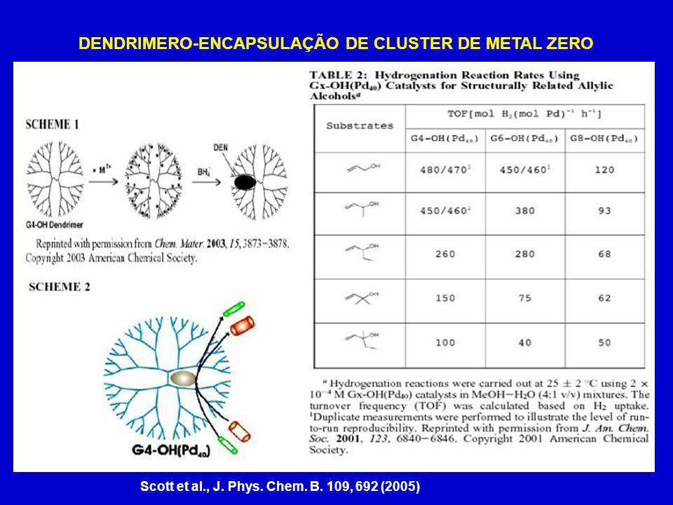 DENDRIMERO-ENCAPSULAÇÃO DE CLUSTER DE METAL ZERO Scott et al., J. Phys. Chem. B. 109, 692 (2005)