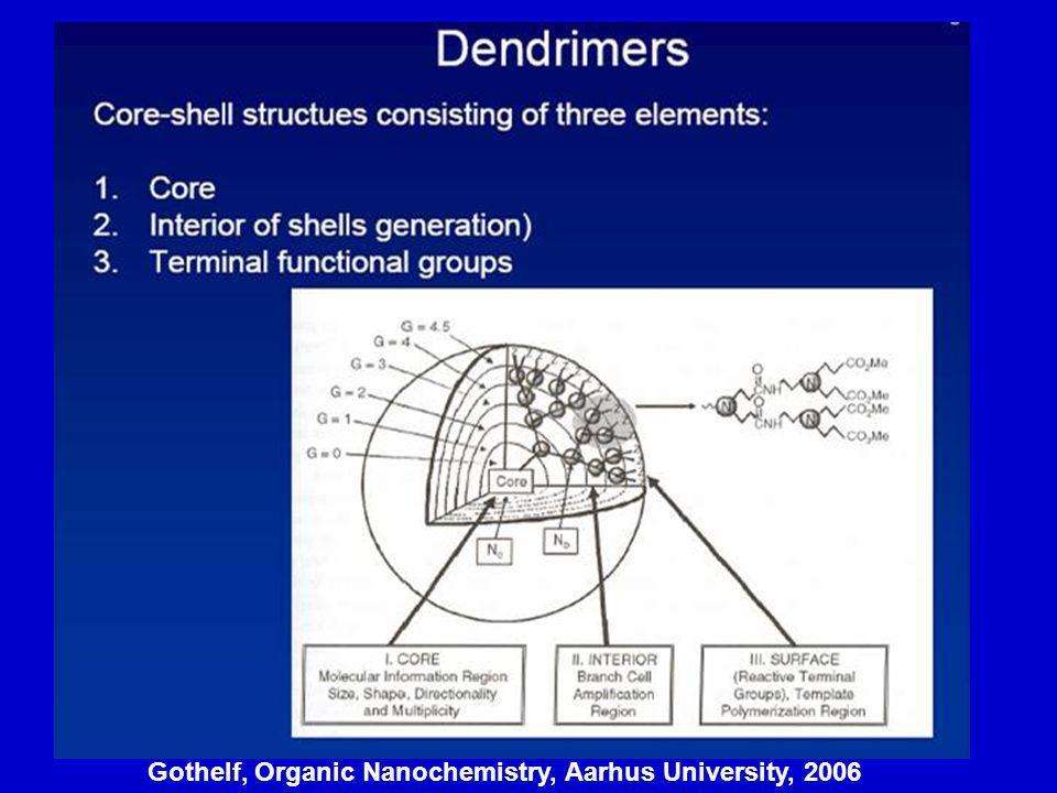 Gothelf, Organic Nanochemistry, Aarhus University, 2006