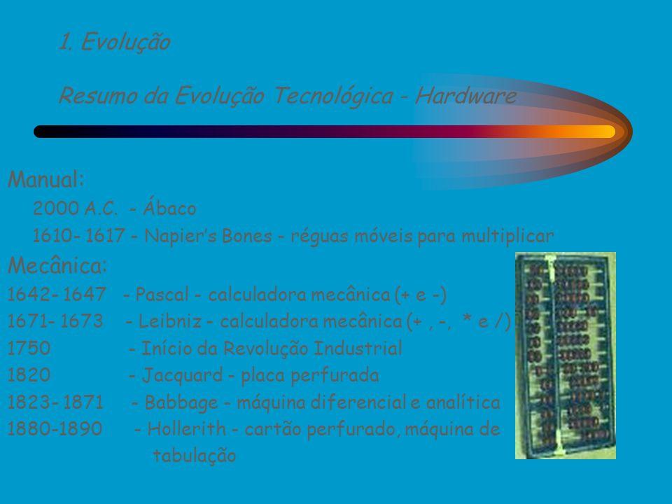 1. Evolução Resumo da Evolução Tecnológica - Hardware Manual: 2000 A.C. - Ábaco 1610- 1617 - Napiers Bones - réguas móveis para multiplicar Mecânica: