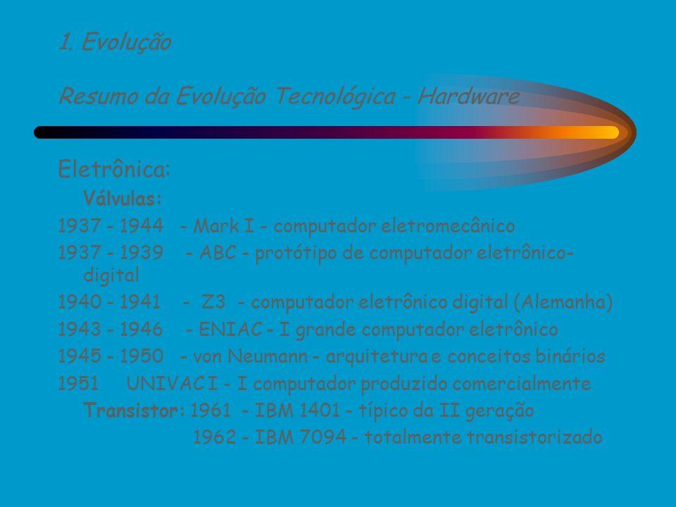 1. Evolução Resumo da Evolução Tecnológica - Hardware Eletrônica: Válvulas: 1937 - 1944 - Mark I - computador eletromecânico 1937 - 1939 - ABC - protó