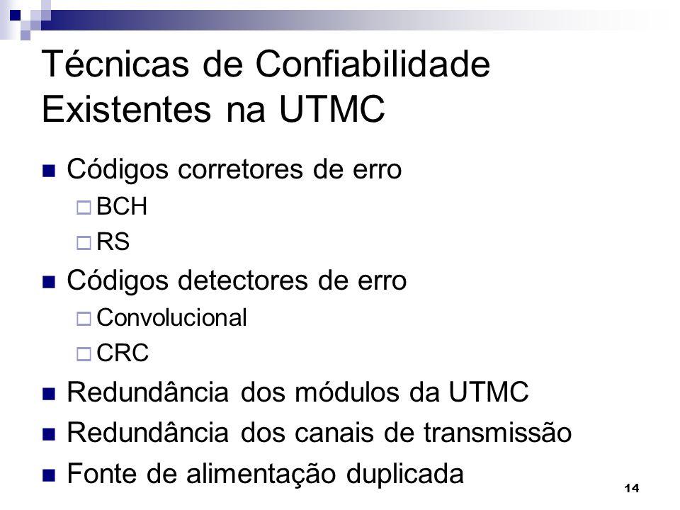 Técnicas de Confiabilidade Existentes na UTMC Códigos corretores de erro BCH RS Códigos detectores de erro Convolucional CRC Redundância dos módulos d