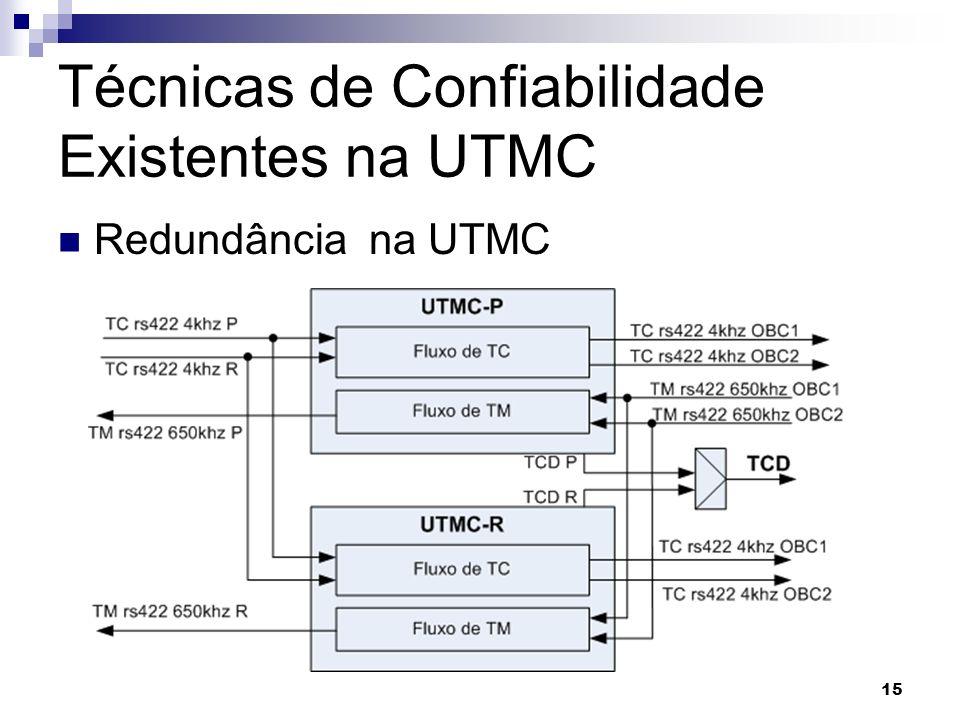Técnicas de Confiabilidade Existentes na UTMC Redundância na UTMC 15