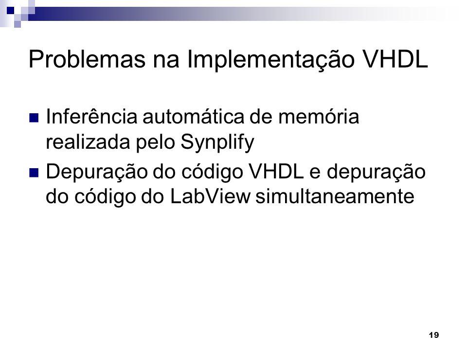 Inferência automática de memória realizada pelo Synplify Depuração do código VHDL e depuração do código do LabView simultaneamente Problemas na Implem
