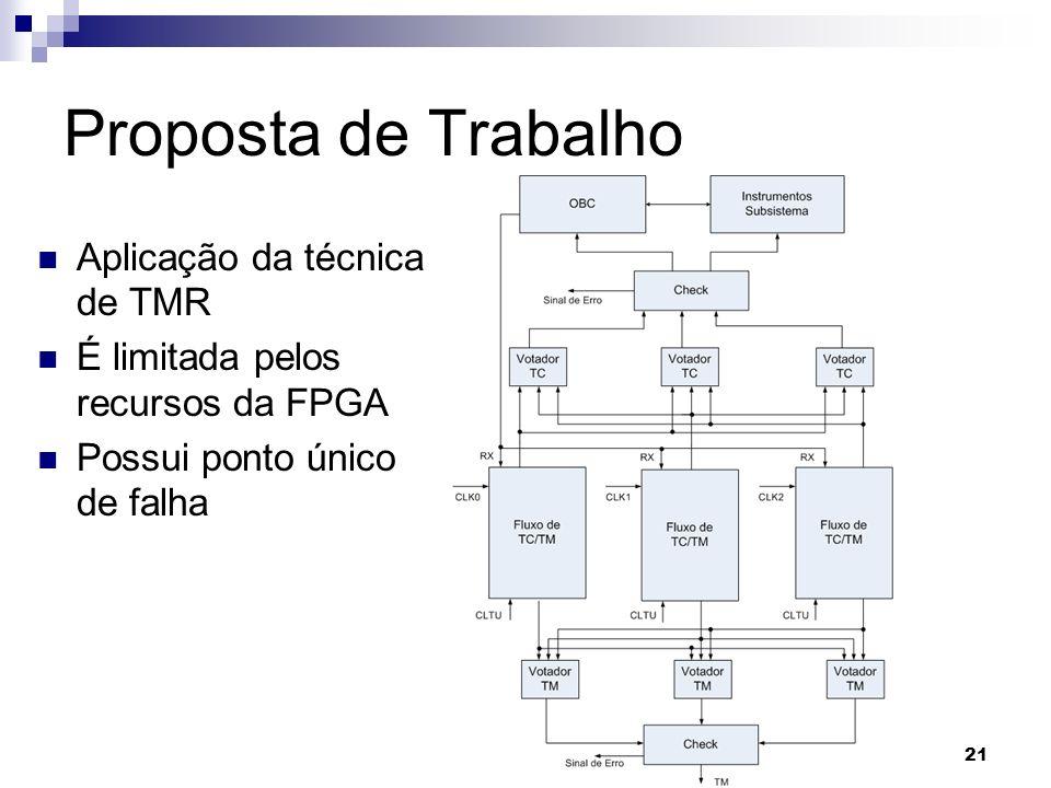 Proposta de Trabalho Aplicação da técnica de TMR É limitada pelos recursos da FPGA Possui ponto único de falha 21