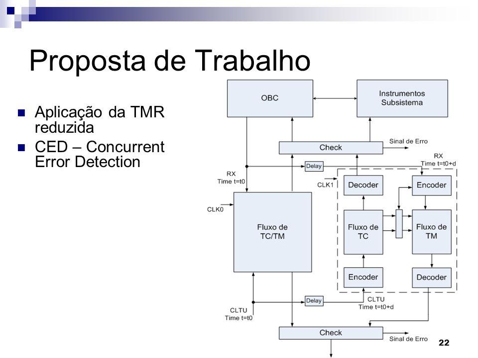 Proposta de Trabalho Aplicação da TMR reduzida CED – Concurrent Error Detection 22