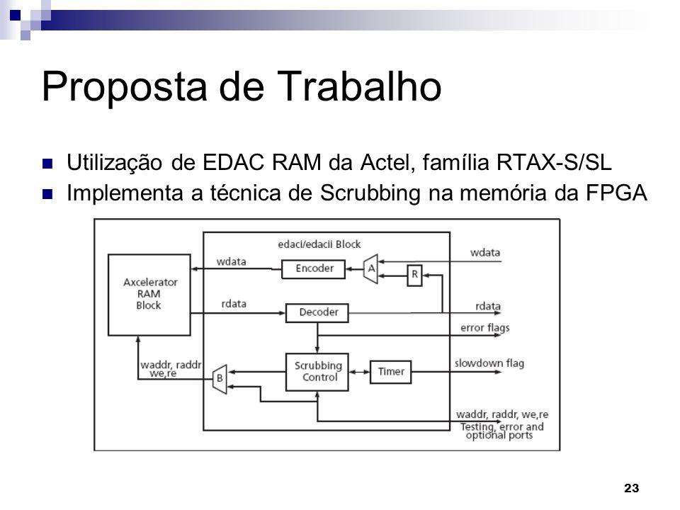 Proposta de Trabalho Utilização de EDAC RAM da Actel, família RTAX-S/SL Implementa a técnica de Scrubbing na memória da FPGA 23