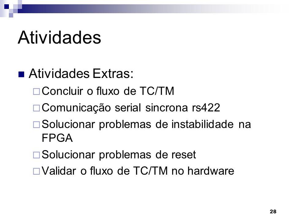 Atividades Atividades Extras: Concluir o fluxo de TC/TM Comunicação serial sincrona rs422 Solucionar problemas de instabilidade na FPGA Solucionar pro