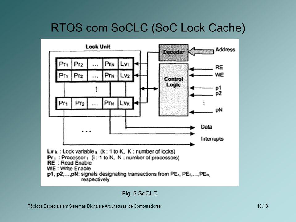 Tópicos Especiais em Sistemas Digitais e Arquiteturas de Computadores /1810 RTOS com SoCLC (SoC Lock Cache) Fig. 6 SoCLC