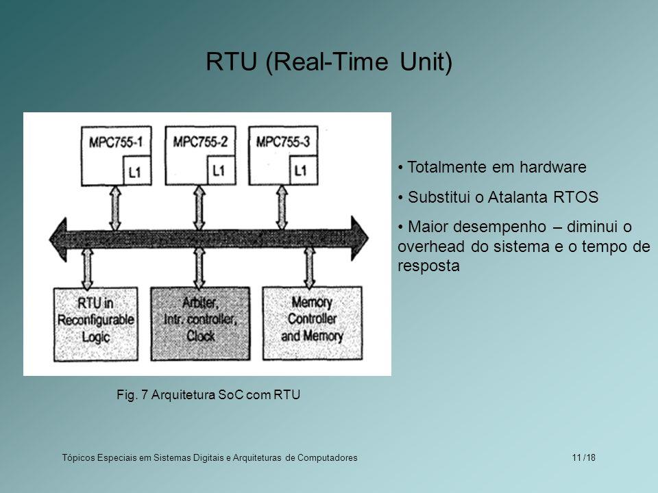 Tópicos Especiais em Sistemas Digitais e Arquiteturas de Computadores /1811 RTU (Real-Time Unit) Totalmente em hardware Substitui o Atalanta RTOS Maio