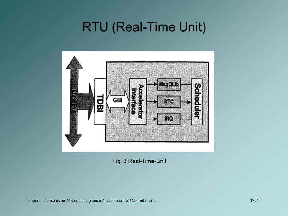 Tópicos Especiais em Sistemas Digitais e Arquiteturas de Computadores /1812 RTU (Real-Time Unit) Fig. 8 Real-Time-Unit