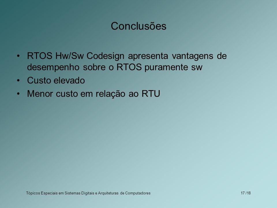 Tópicos Especiais em Sistemas Digitais e Arquiteturas de Computadores /1817 Conclusões RTOS Hw/Sw Codesign apresenta vantagens de desempenho sobre o R