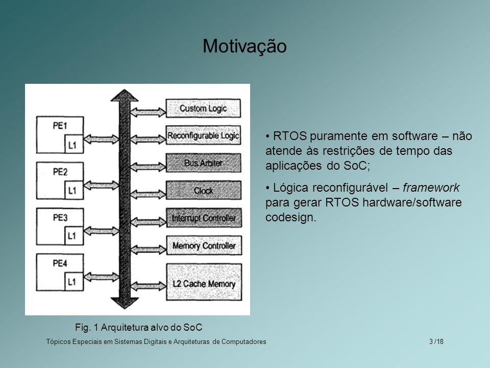 Tópicos Especiais em Sistemas Digitais e Arquiteturas de Computadores /183 Motivação RTOS puramente em software – não atende às restrições de tempo da