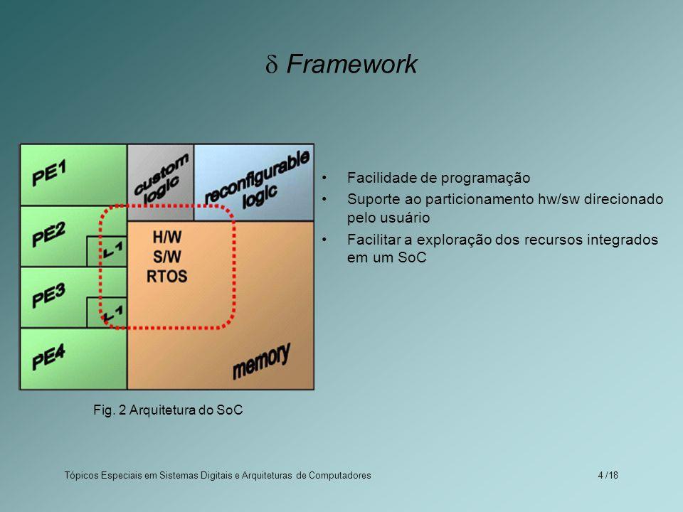 Tópicos Especiais em Sistemas Digitais e Arquiteturas de Computadores /184 Framework Facilidade de programação Suporte ao particionamento hw/sw direci