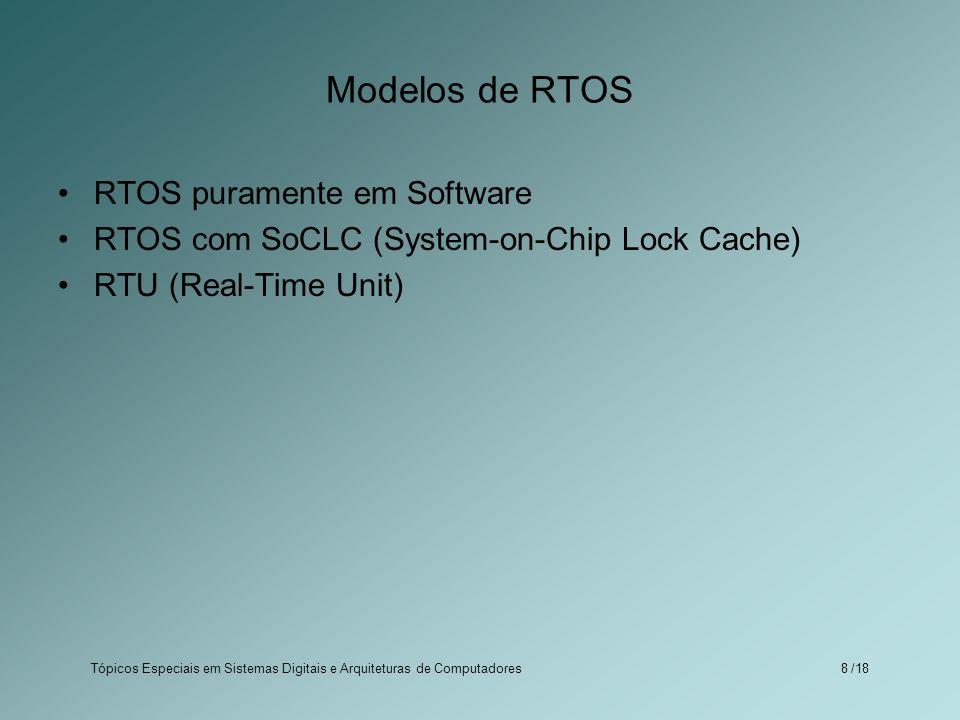Tópicos Especiais em Sistemas Digitais e Arquiteturas de Computadores /188 Modelos de RTOS RTOS puramente em Software RTOS com SoCLC (System-on-Chip L