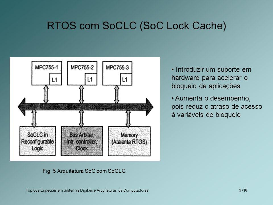 Tópicos Especiais em Sistemas Digitais e Arquiteturas de Computadores /189 RTOS com SoCLC (SoC Lock Cache) Introduzir um suporte em hardware para acel