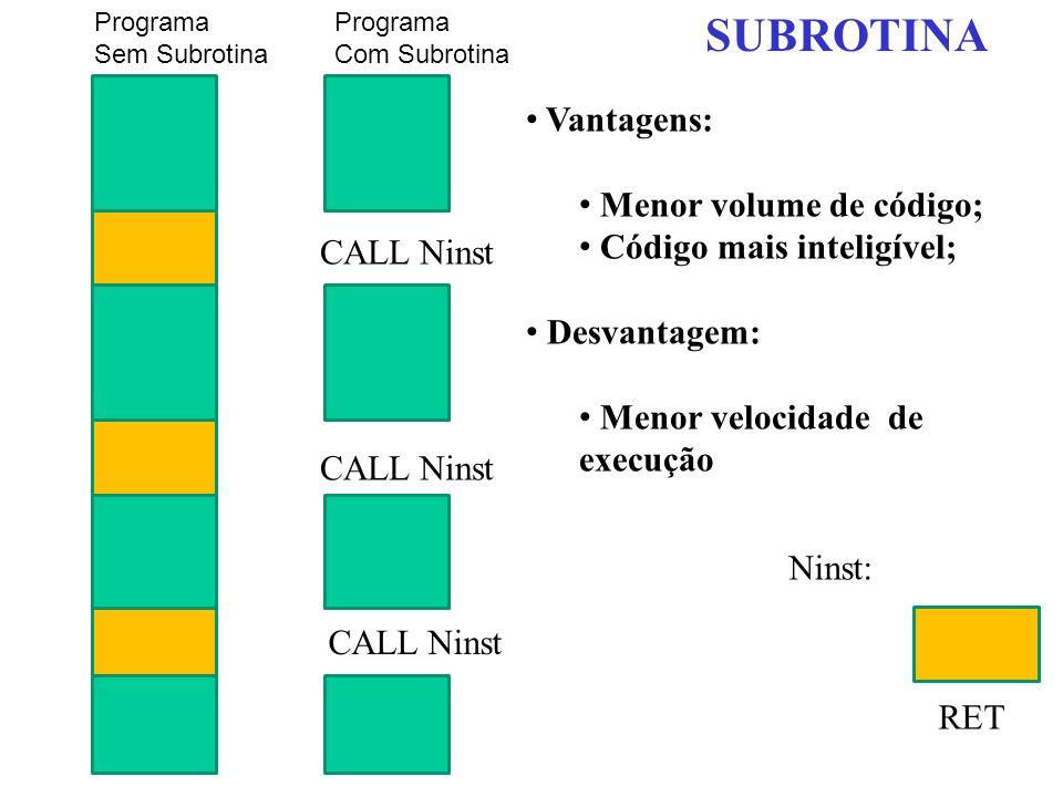 Programa Sem Subrotina CALL Ninst Programa Com Subrotina SUBROTINA Ninst: RET Vantagens: Menor volume de código; Código mais inteligível; Desvantagem: