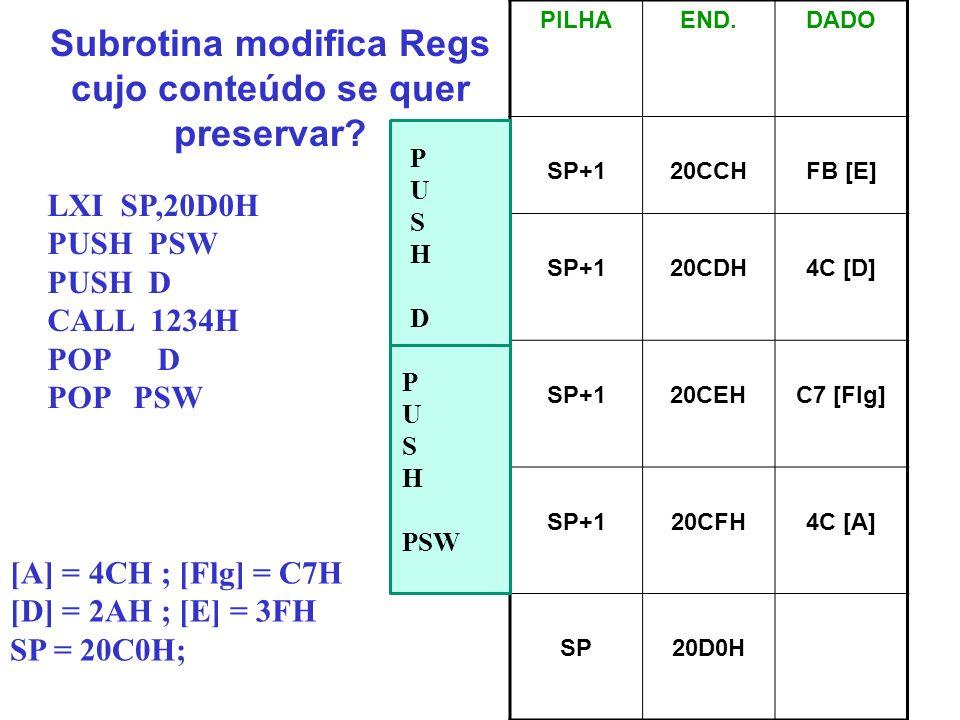 Subrotina modifica Regs cujo conteúdo se quer preservar? PILHAEND.DADO SP+120CCHFB [E] SP+120CDH4C [D] SP+120CEHC7 [Flg] SP+120CFH4C [A] SP20D0H LXI S