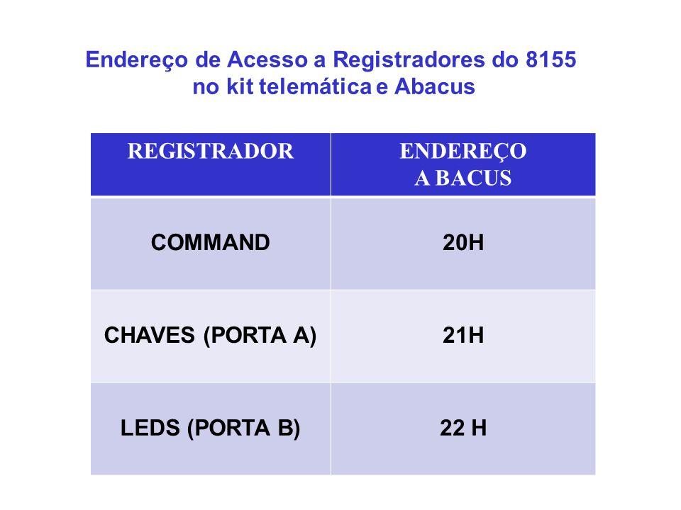 REGISTRADORENDEREÇO A BACUS COMMAND 20H CHAVES (PORTA A)21H LEDS (PORTA B)22 H Endereço de Acesso a Registradores do 8155 no kit telemática e Abacus
