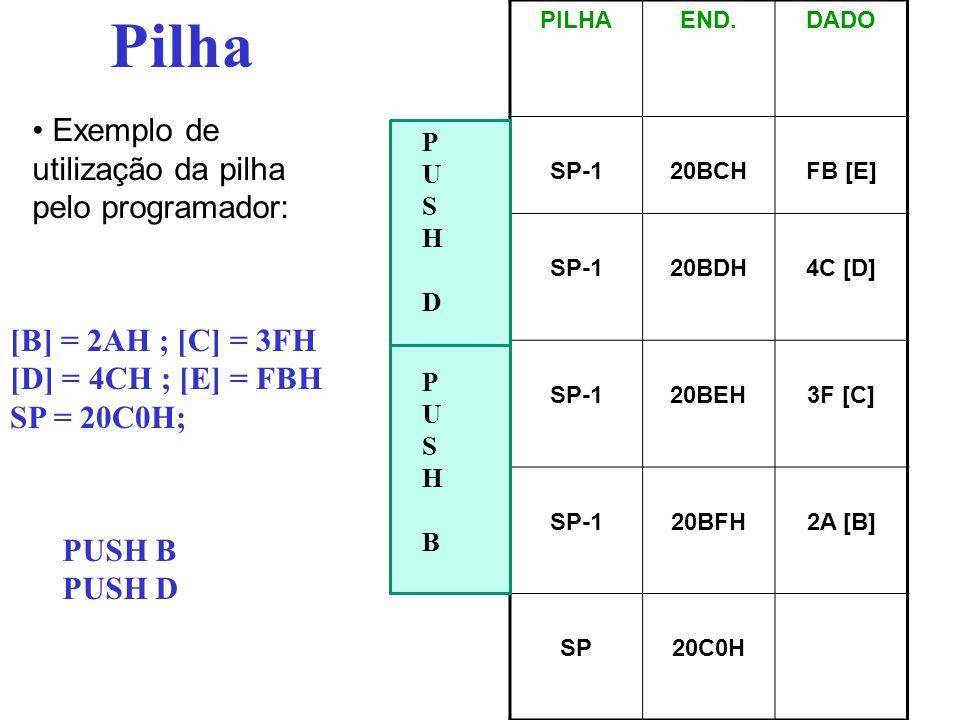 Pilha PILHAEND.DADO SP-120BCHFB [E] SP-120BDH4C [D] SP-120BEH3F [C] SP-120BFH2A [B] SP20C0H Exemplo de utilização da pilha pelo programador: PUSH B PU