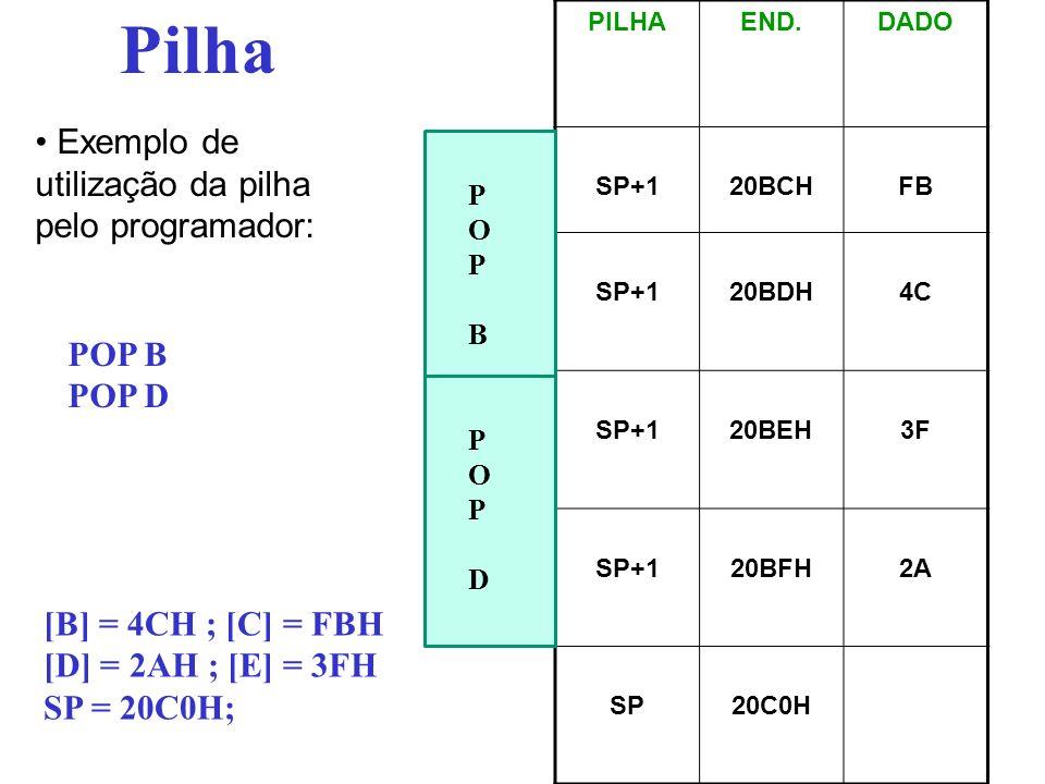 Pilha PILHAEND.DADO SP+120BCHFB SP+120BDH4C SP+120BEH3F SP+120BFH2A SP20C0H Exemplo de utilização da pilha pelo programador: POP B POP D [B] = 4CH ; [