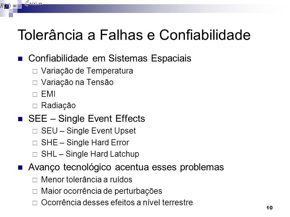 Confiabilidade em Sistemas Espaciais Variação de Temperatura Variação na Tensão EMI Radiação SEE – Single Event Effects SEU – Single Event Upset SHE –