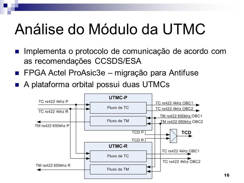 Análise do Módulo da UTMC Implementa o protocolo de comunicação de acordo com as recomendações CCSDS/ESA FPGA Actel ProAsic3e – migração para Antifuse