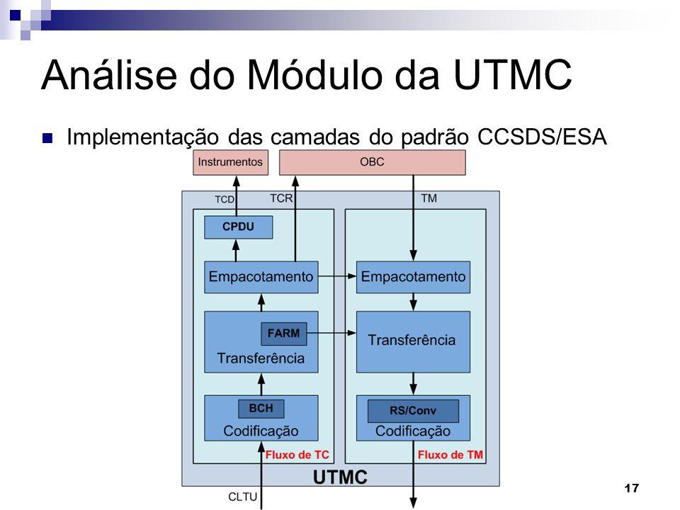 Análise do Módulo da UTMC Implementação das camadas do padrão CCSDS/ESA 17