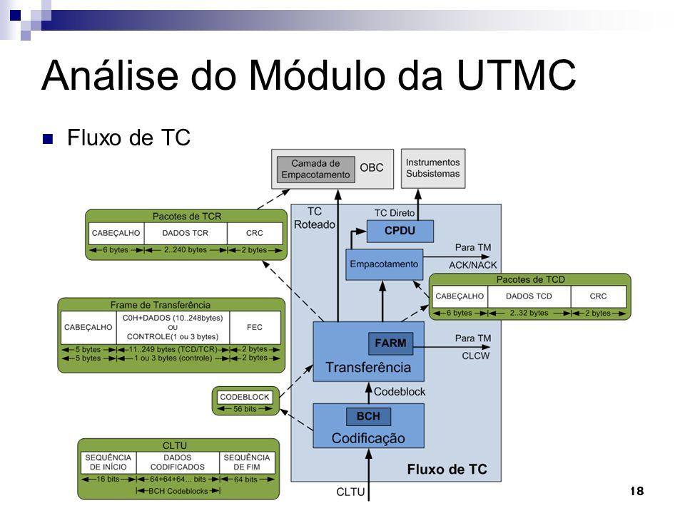 Análise do Módulo da UTMC Fluxo de TC 18