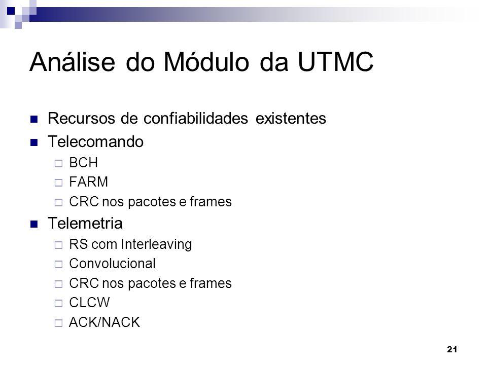 Análise do Módulo da UTMC Recursos de confiabilidades existentes Telecomando BCH FARM CRC nos pacotes e frames Telemetria RS com Interleaving Convoluc