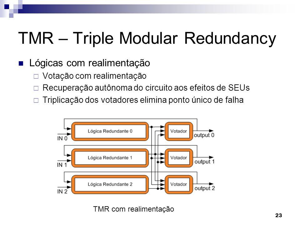 TMR – Triple Modular Redundancy Lógicas com realimentação Votação com realimentação Recuperação autônoma do circuito aos efeitos de SEUs Triplicação d