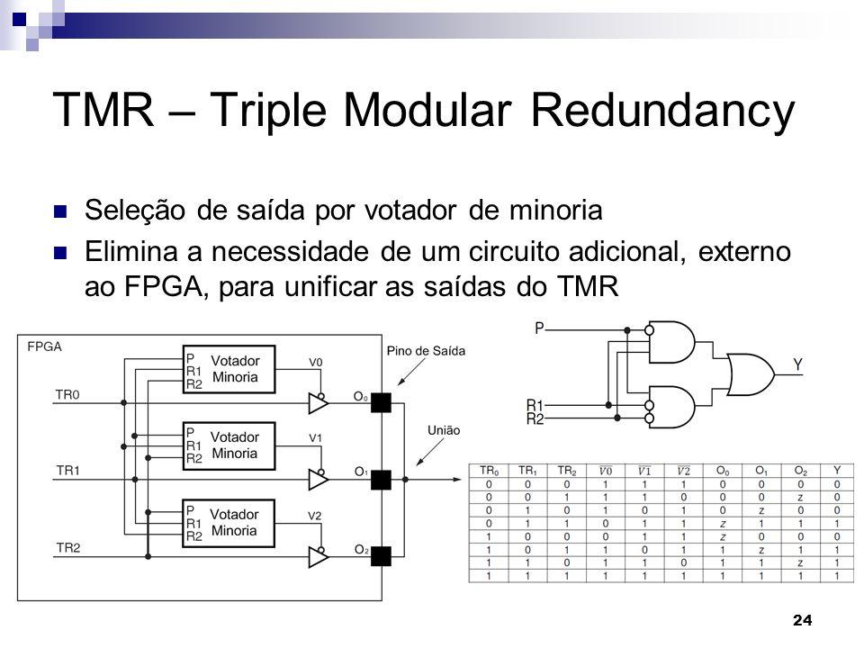 TMR – Triple Modular Redundancy Seleção de saída por votador de minoria Elimina a necessidade de um circuito adicional, externo ao FPGA, para unificar
