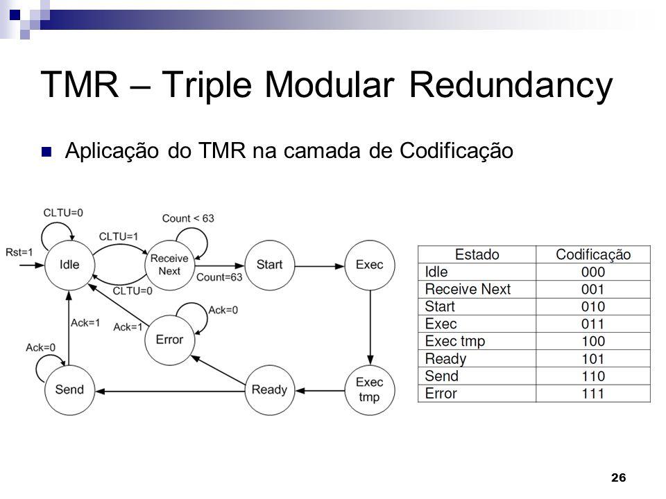 TMR – Triple Modular Redundancy Aplicação do TMR na camada de Codificação 26