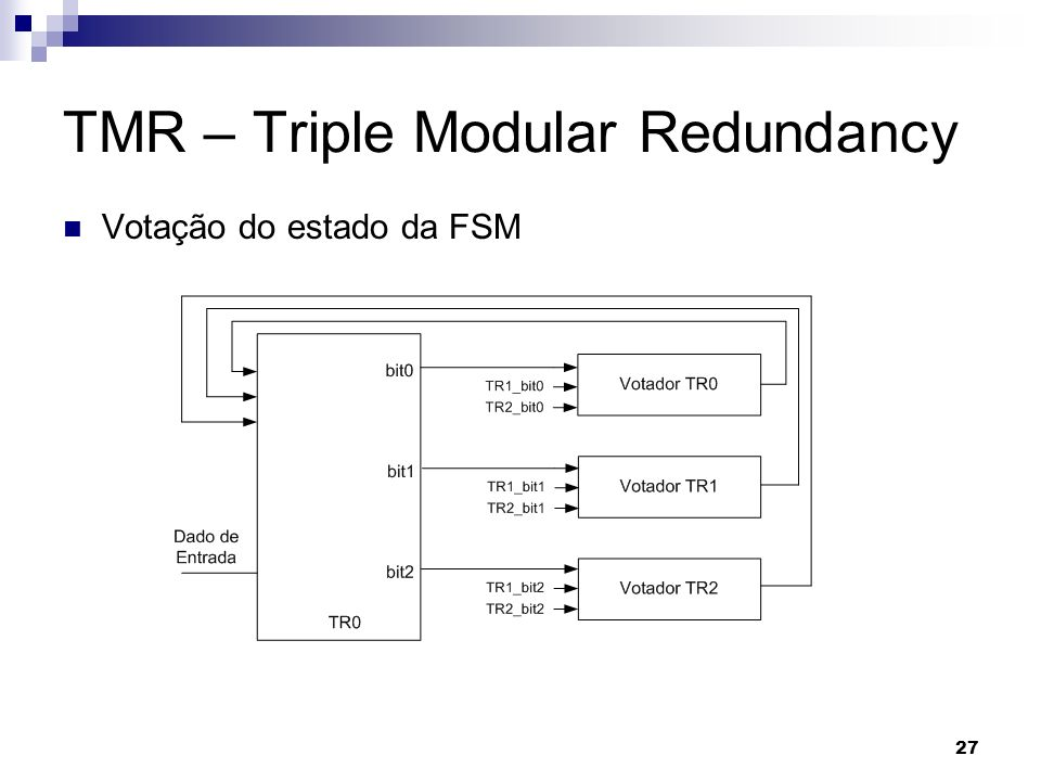 TMR – Triple Modular Redundancy Votação do estado da FSM 27