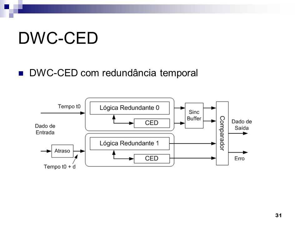 DWC-CED DWC-CED com redundância temporal 31