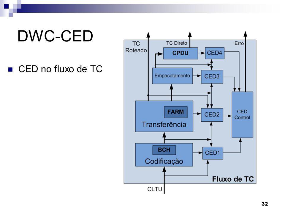 DWC-CED CED no fluxo de TC 32