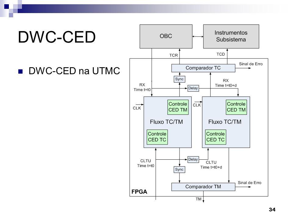 DWC-CED DWC-CED na UTMC 34