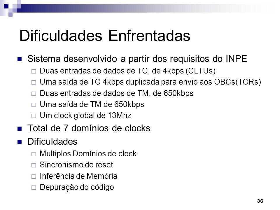Sistema desenvolvido a partir dos requisitos do INPE Duas entradas de dados de TC, de 4kbps (CLTUs) Uma saída de TC 4kbps duplicada para envio aos OBC