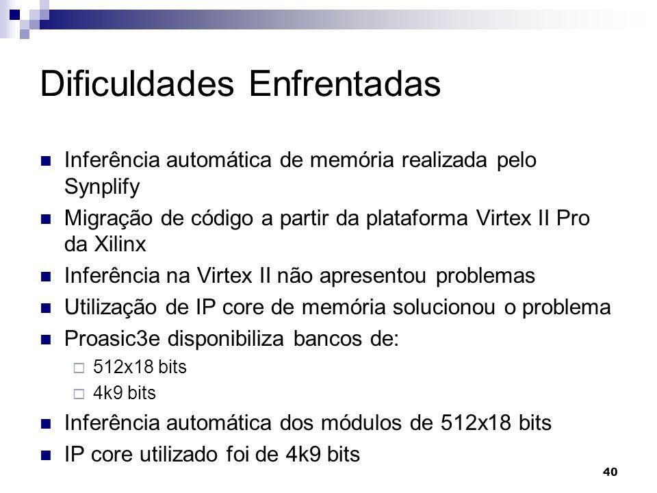 Inferência automática de memória realizada pelo Synplify Migração de código a partir da plataforma Virtex II Pro da Xilinx Inferência na Virtex II não