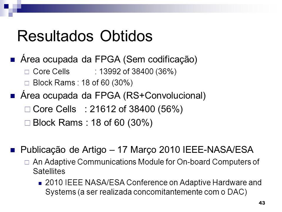 Resultados Obtidos Área ocupada da FPGA (Sem codificação) Core Cells: 13992 of 38400 (36%) Block Rams : 18 of 60 (30%) Área ocupada da FPGA (RS+Convol