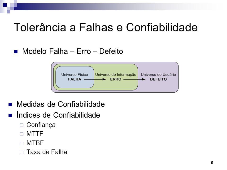 Tolerância a Falhas e Confiabilidade Modelo Falha – Erro – Defeito 9 Medidas de Confiabilidade Índices de Confiabilidade Confiança MTTF MTBF Taxa de F