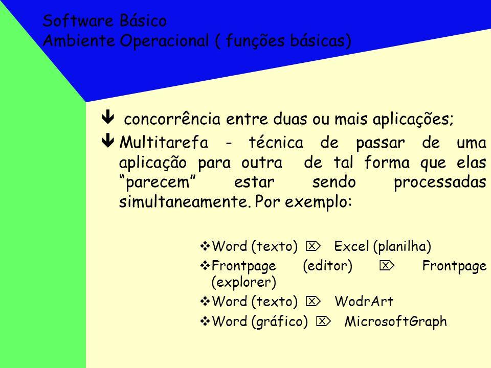 Software Básico Ambiente Operacional ( funções básicas) ê concorrência entre duas ou mais aplicações; êMultitarefa - técnica de passar de uma aplicaçã