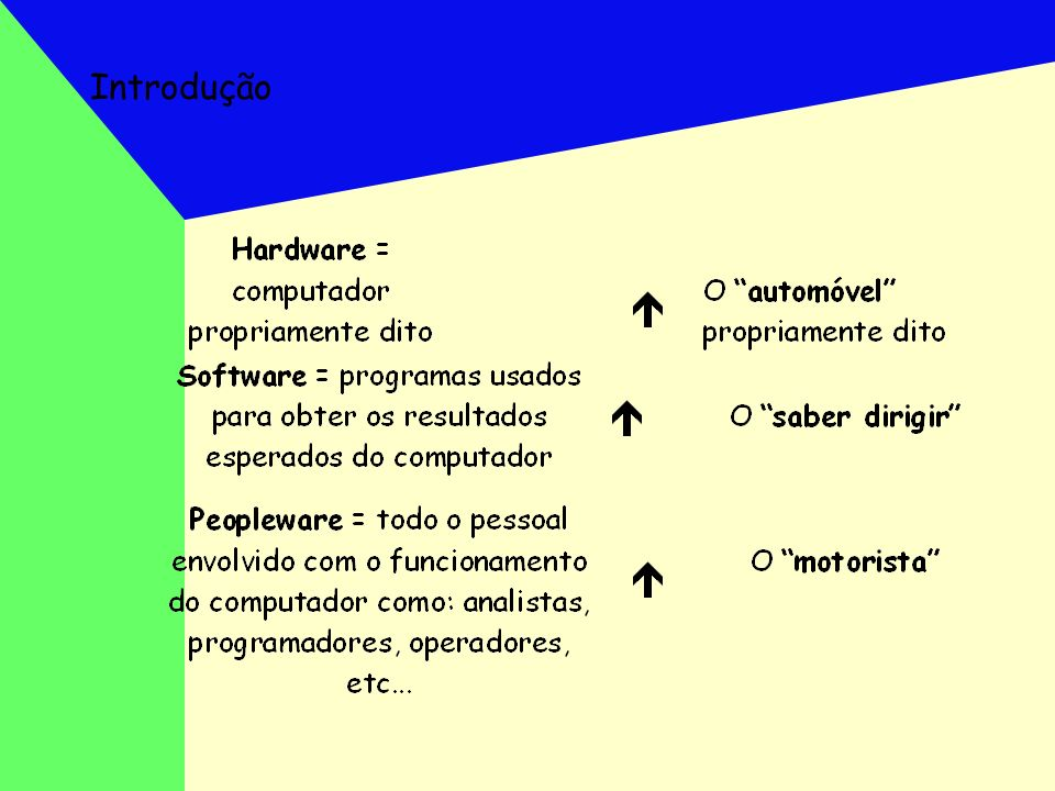 Software Básico Linguagens (ou Programas de Alto Nível) Linguagens orientadas para problemas, ambientes dedicados a tarefas específicas.